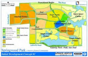 Springwood Park Concept One